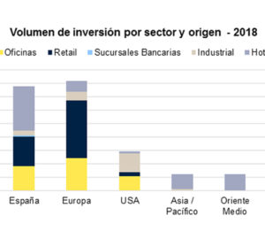 savills inversion inmobiliaria
